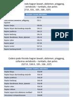 ICD yang biasa digunakan laporan jaga,.ppt