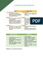 Analisis Situacional Foda.docx2