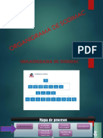 ORGANIGRAMA-sodimac