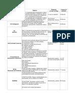 pruebas psicotecnicas.pdf
