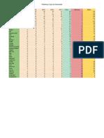 Ranking Copa Do Nordeste