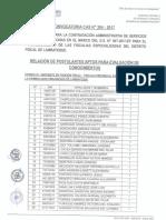 Lista Lambayeque