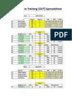GVT_Spreadsheet_5-10-14