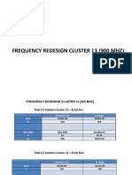 Frequency Redesign Cluster 13%28900 Mhz%29