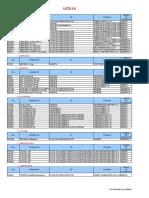 Productos Sujetos Fiscalizacion (1)