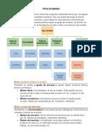 TIPOS DE BIENES.docx