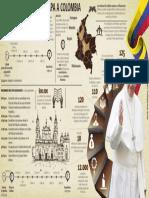 Así será la visita del Papa en Colombia