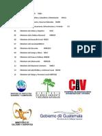 Ministerios de Guatemala