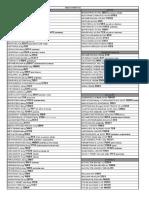 Lista Medicamentos Nb (1)