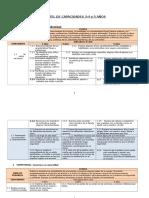 CARTEL-DE-CAPACIDADES-3-4-5-años-8-1.doc