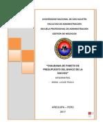 Diagrama de Pareto de Presupuesto Del Banco de La Nación