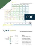 Mapa Curricular Ingeniería Civil y Administración