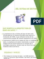 arquitecturadebasededatos-170430171932.pptx