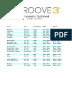 Compression Settings Cheat Sheet.pdf