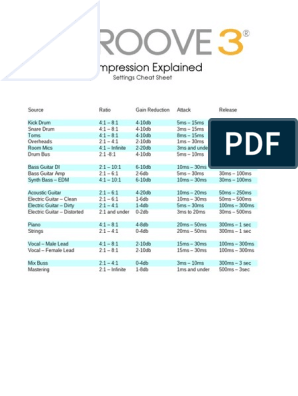 Compression Settings Cheat Sheet pdf