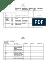 308184299-Contoh-Audit-Plan-Dan-Instrumen-Audit.docx