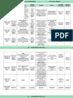 Plan 6to Grado - Bloque 3 Dosificación (2016-2017)