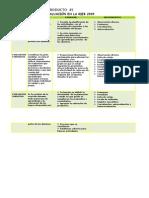MOD3 Producto 45 Formato[1] (2)