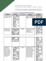 MOD3 Producto 48 Formato