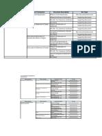 List of Mandatory Requirements - Consulta (1)(1)