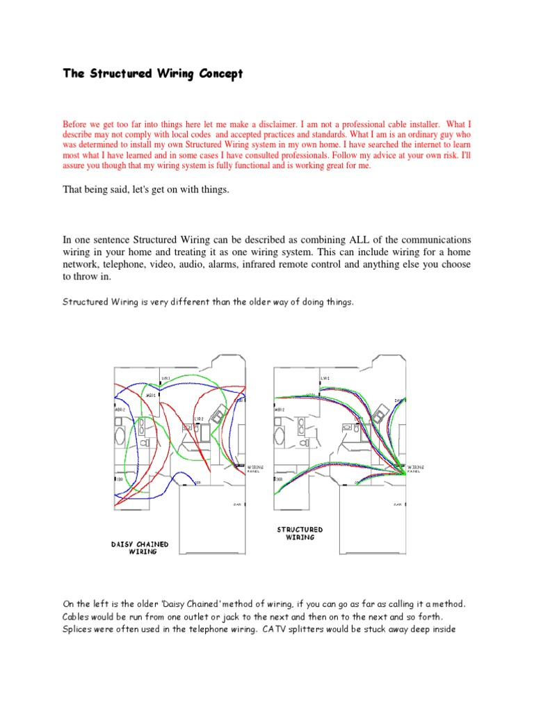 The Structured Wiring Concept Electrical Coaxial Cable Home