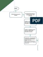 Anexo 7-Matriz de Aspectos e Impactos Ambientales Para Proyectos de Obra