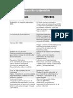 Tecnicas y Metodos Del Desarrollo Sustentable