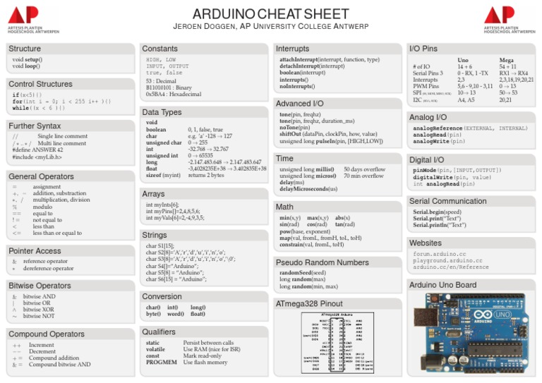 Arduino-Cheat-Sheet pdf | Integer (Computer Science) | Data Type
