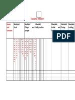 Evaluating Checklist