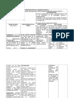 ADMINISTRACIÓN DE LA SOCIEDAD CONYUGAL (1).docx