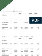 Analisis Auditoria Estados Financieros
