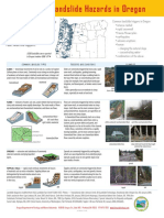 Landslide Hazards in Oregon