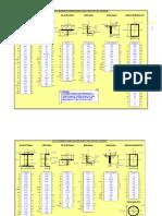 AISC Properties-mm.xls