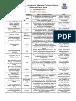 lista de trabalhos aprovados