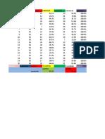 tablita de porcentajes (1).xlsx
