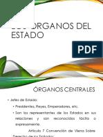 Organos Centralizados Guatemala
