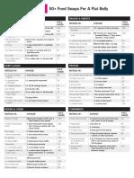 50-food-swaps-flat-belly.pdf