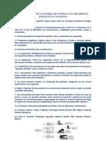 BREVE RESUMEN DE LAS TEORÍAS QUE EXPLICAN EL DESARROLLO INTELECTUAL.docx