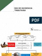 Hipotesis de Incidencia, Hecho Imponible y Potestad Tributaria -1