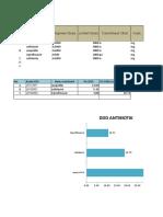 Contoh perhitungan DDD excell_IRNA.xlsx
