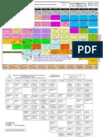 Fluxograma_engenharia_eletronica_telecomunicações
