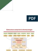 Farmacologia Medica 3