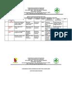 9.4.3.a Bukti pencatatan pelaksanaan PMKP.docx