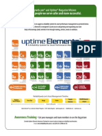 Uptime Elements Guide