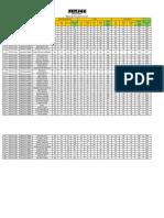 RESULT_PT-2 (KPCFY71 - A LOT) CLASS-9.pdf