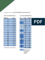 Metric-Conver.pdf