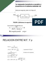 2.0.1-Relacion Entre escalon Y frecuencia