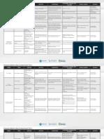 Propuesta Didactica Hoja de Calculo Excel 2013