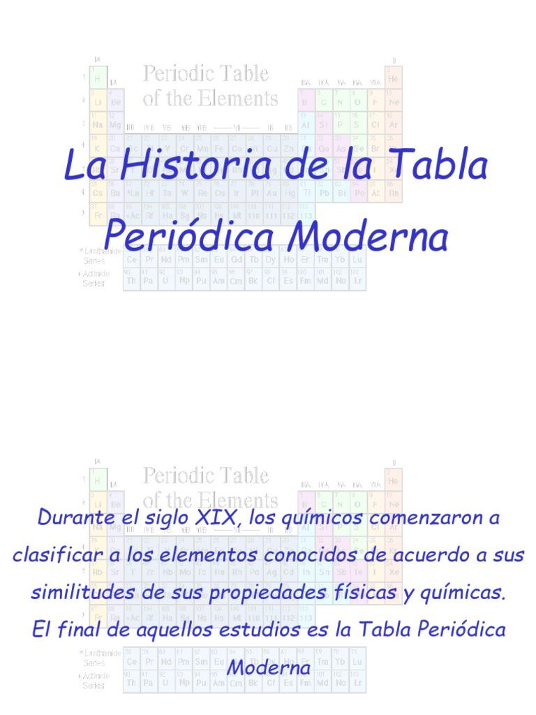 historia de la tabla periodica moderna resumen images periodic tabla periodica resumen choice image periodic table - Historia De La Tabla Periodica Moderna Resumen