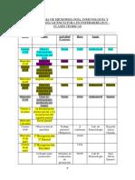 Cronograma de Microbiologíacorregido Alicia 8 Mayo (1) 1